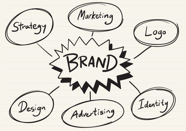 What is Personal Branding? What are its benefits?
